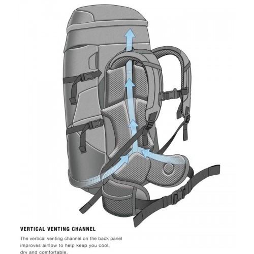 Рюкзак The North Face Terra 65 Navy, рюкзак для многодневных походов