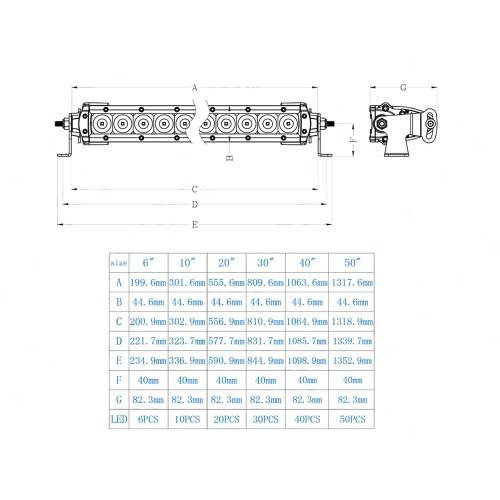 AURORA фара, ALO-S1-10-D1J, 75W 33см, водительский свет, не слепит встречку, доставка по Казахстану