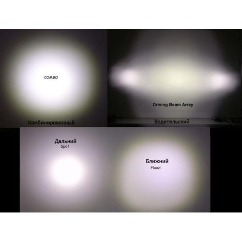 AURORA ALO-E-2-P4T, Угол 10°, врезная фара дальнего света, 40W, дилер Aurora в Казахстане