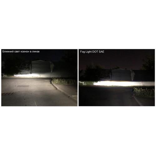 DOT / SAE J583 Approved Street Legal, Фары с четкой свето-теневой границей, не слепят встречных водителей