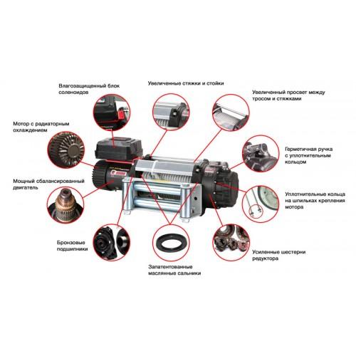 Герметичная (IP68) Лебедка Master Winch E12500 12V (Стократ, Sportway), продажа лебедок, лебедка с стальным тросом, 5670кг.